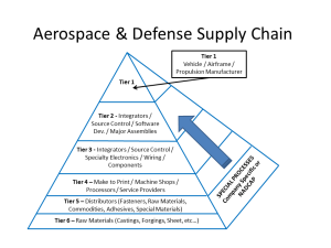 Aerospace-Supply-Chain-2