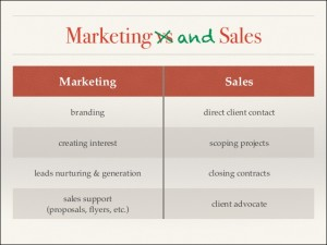 marketing-sales-difference-why-3-638