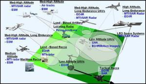 ISR diagram